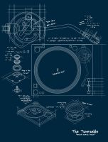 Turntable Science by RKD-esign