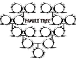 Family Tree Meme by Comical1