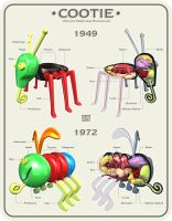 Cootie 1949-1970 by freeny