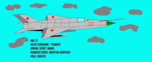 MiG-21 Fishbed by pete7868