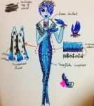 Eira Ref (basic) by TheOldFrontier