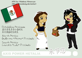 APH: Mexico OC by ItzaDesign