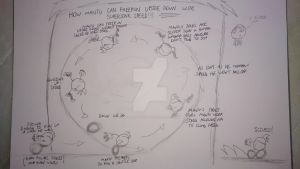 How Mantu can successfully run through a 360 loop by smithandcompanytoons
