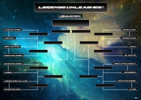 Legends Unleashed 2 Tournament Table by Bardsville