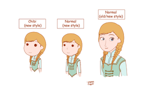 My differents drawing style -example- Anna by JackFrostOverland