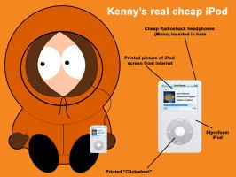 Kenny's iPod by LordDavid04