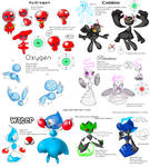 Periodic table MASCOTS by Jiayi