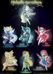 Meloetta Variations by Seoxys6