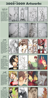 03-09 improvement meme by niceweatherr