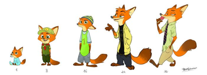 Timeline - Nick Wilde by Frava8