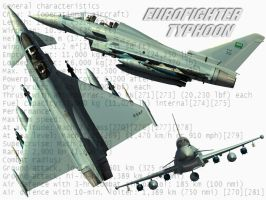 Eurofighter Typhoon by Emigepa