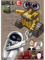 WALL-E by Maguta