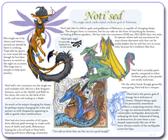 Character Sheet: Noti'sed by Catamount