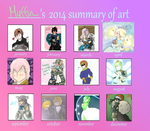 Muffin's 2014 art summary! by TheBirthdayMuffin