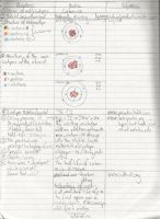 YR9 Science - Quantum Theory by DeverexDrawer