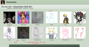Summary of Art 2011 by kanarichan