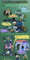 Scrooge McDuck vs Darkwing Duck: Conclusion by Xanadu7