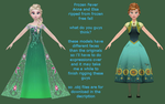 MMD W.I.P. Frozen Fever by 0-0-Alice-0-0
