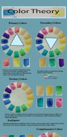 Color Theory Basics by MichaelaKatrina
