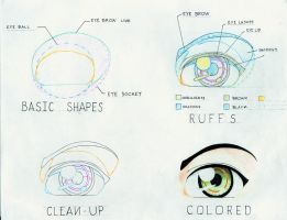 ANIME EYE STUDY by xiadrack