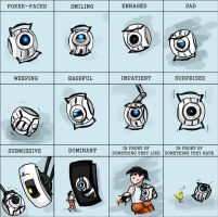 Wheatley expression meme by Lieju