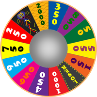 Wheel of Fortune 2000 Bravo Edition X50 Values by germanname
