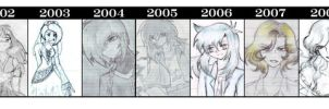 10 years drawing by VonHollde