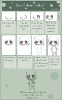 How I draw chibis by se7ine