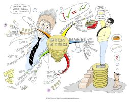 Invest in cures Mind Map by Creativeinspiration