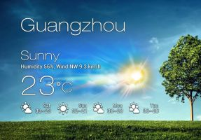 ASUS Pad Weather Widget for xwidget by jimking