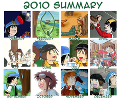 2010 Summary of Art by totodos