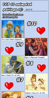 My Top 10 Couples Meme by Nicktoons4ever