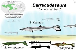 Barracudasaura by ZoPteryx