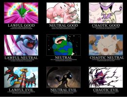 Pokemon Alignment Chart by GodofPH
