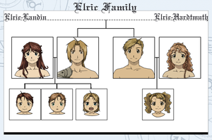 Elric Family Tree by NoVaNoah
