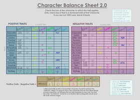 Character Balance Sheet 2.0 - Filled by Zenzes