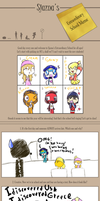 The school Meme by tikitikiLola