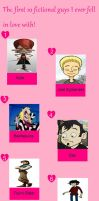 My Top 10 Favorite Male Cartoon Crushes by Toongirl18