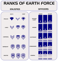 Ranks of Earth Force v1 by enannglenn