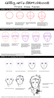 Tutorial - Front View Faces by GiLLi-GaN