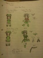Sailor Puer Puer Design by YumiStar