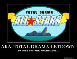 Total Drama's Animated Travesty by Akira500
