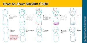 How to draw Muslim Chibi by GaGaGakun