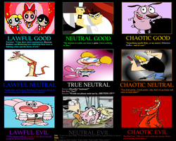 Retro Cartoon Network Alignment Chart by gnish