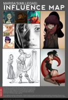 Influence map! by millegas