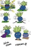 Oddish moves by BlackCatINK