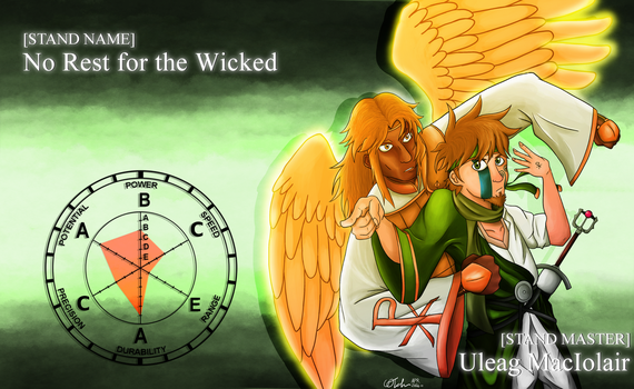No Rest for the Wicked by Wannabe-Warrior