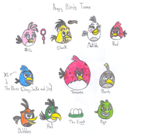 Angry Birds Toons Characters by Soniclifetime