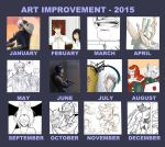 2015 Art Summary by diedott