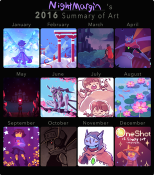 2016 real summary by NightMargin